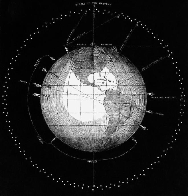 ((Illustration der kugelförmigen Erde))